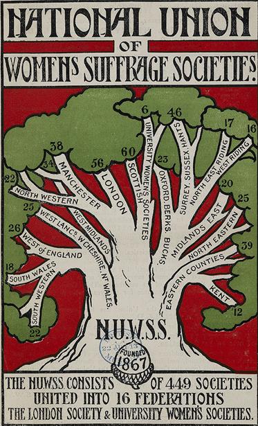 NUWSS poster