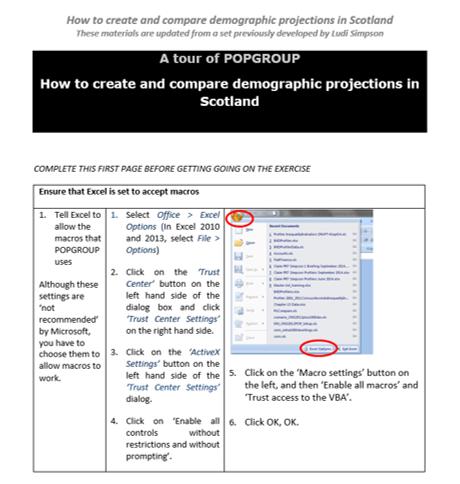 Blog post chart